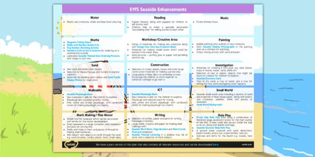 EYFS Seaside Themed Enhancement Ideas - enhancement ideas, eyfs