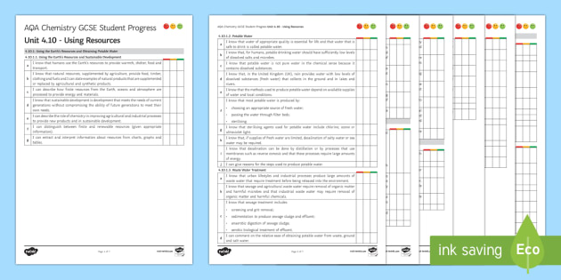 AQA Chemistry Unit 4.10 Using Resources Student Progress Sheet - Student Progress Sheets, AQA, RAG sheet, Unit 4.10 Using Resources