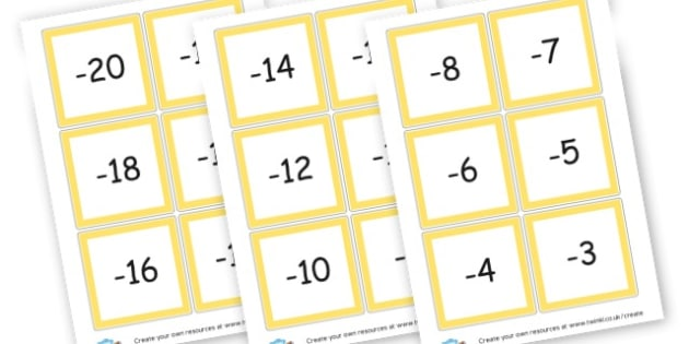 Negative Numbers Cards - Negative Numbers Primary Resources, numbers, maths, math, numeracy