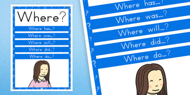 Where? Question Poster - australia, where, question, poster, display
