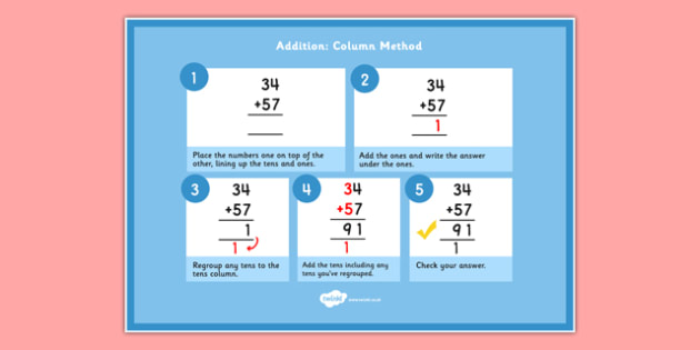 Addition Column Method Poster 2 Digit Numbers - addition, column, method, poster, 2-digit, numbers
