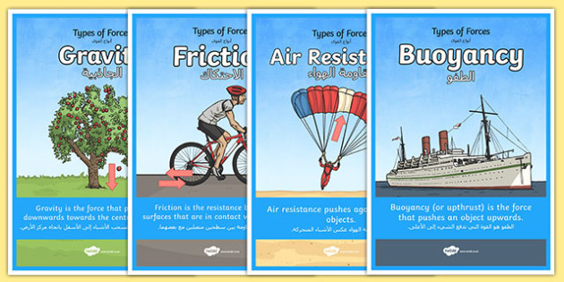 Types Of Forces Display Posters Arabic Translation-Arabic-translation