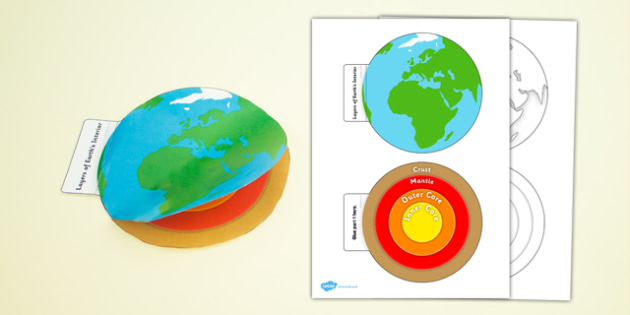 Earth Layers Interactive Visual Aid - Earth layers, visual aid