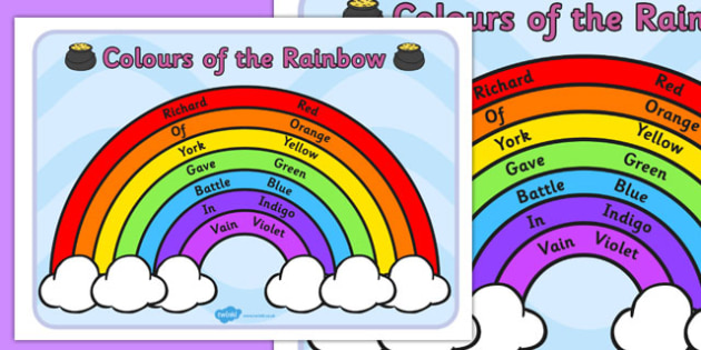 Rainbow Poster - rainbow, poster, display, colours, weather, names
