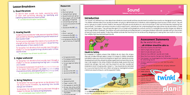 PlanIt Science Y4 Sound Planning Overview - topic, planning, information, ks2, key stage 2, lks2, science, national curriculum, resources, display, ears, waves, energy