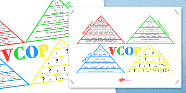 Large VCOP Display Poster - VCOP, V.C.O.P., display, poster, vocabulary, connectives, openers, punctuation, banner, sign, writing aid, writing aids