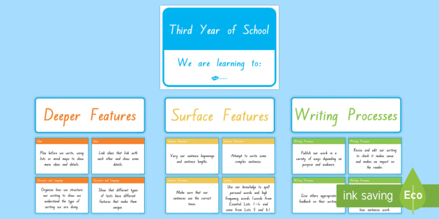 New Zealand Writing Third Year of School We Are Learning Display Pack
