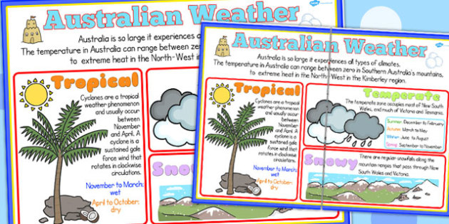 Weather Large Information Poster A2 - seasons, weather, display