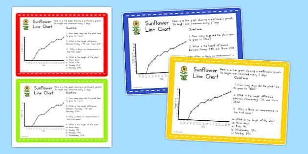 Sunflower Line Graph Challenge Cards - australia, sunflower, line