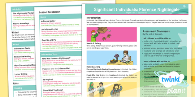 PlanIt Y2 Significant Individuals: Florence Nightingale Topic Overview
