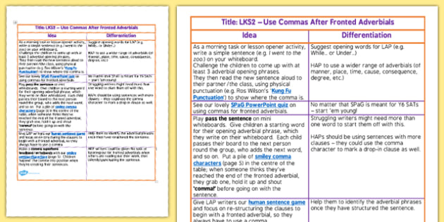 Use Commas After Fronted Adverbials Teaching Ideas LKS2 - KS2
