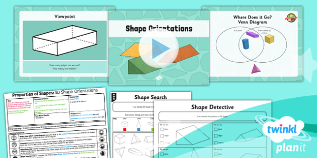 PlanIt Y3 Properties of Shape Lesson Pack Shapes (4)  - PlanIt, Properties of Shapes, shapes, orientations