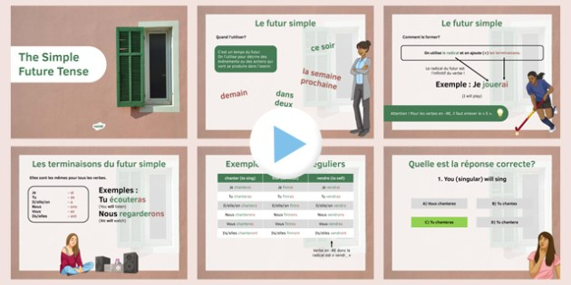 Future Tense PowerPoint-French