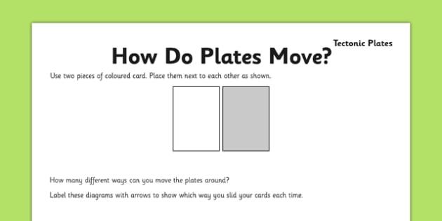 How Do Plates Move Activity Sheet - how do, plates, move, activity, sheet, worksheet