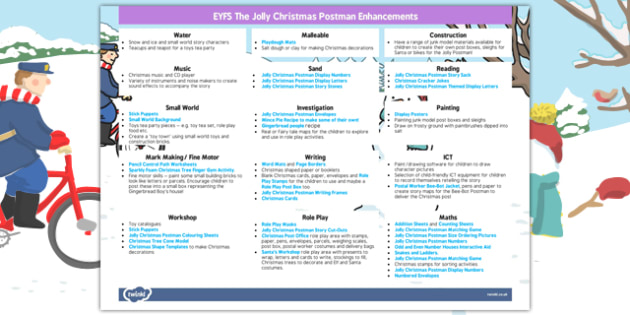 EYFS Enhancement Ideas to Support Teaching on The Jolly Christmas Postman - Early Years, continuous provision, early years planning, Christmas, story, The Jolly Christmas Postman, Janet and Allan Ahlberg