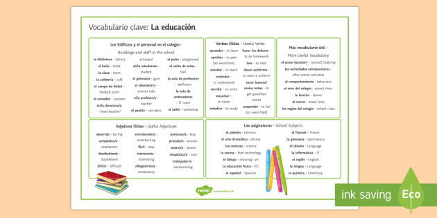 Education Vocabulary Word Mat - Spanish Vocabulary, school, education, word, mat, key, vocabulary, subjects