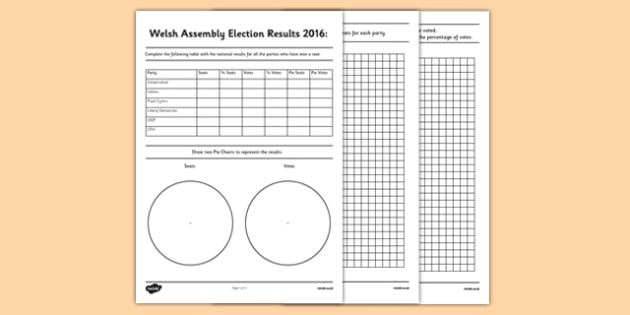 Welsh Assembly Election Results 2016 - welsh, cymraeg, Welsh Assembly, Election Results, 2016, wales
