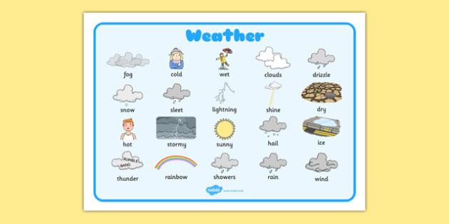 Weather Word Bank - Weather display, KS1, word mat, mats, writing aid, Weather, weather chart, weather display, date display, rain, sun, snow, fog, cloud