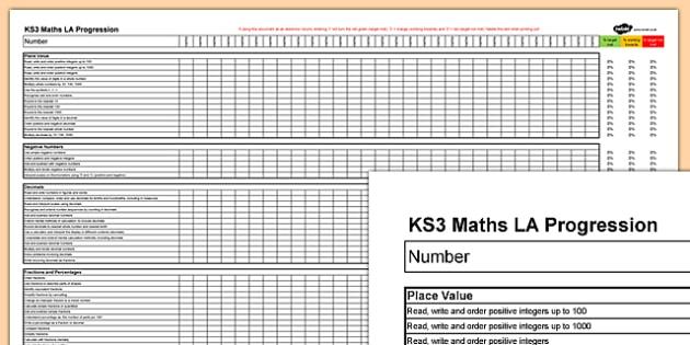 KS3 Maths Low Ability Progression Spreadsheet - KS3, Maths, assessment, self assessment, RAG, new curriculum, SEN, MLD, low ability