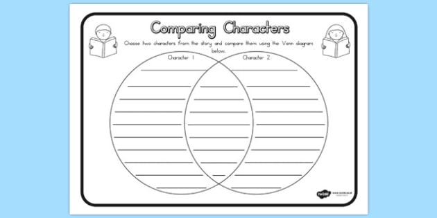 Comparing Characters Comprehension Worksheet - australia, sheet