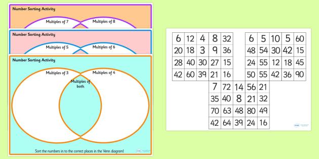 Venn Diagram Number Multiples Sorting Activity - venn diagram, venn diagram sorting activity, number multiples, number multiples sorting activity, ks2