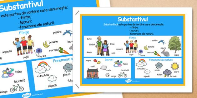 Substantivul, Plansa - parti de vorbire, definite substantiv, exemple