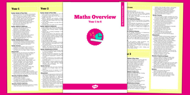 2014 Curriculum Overview Booklet Maths - maths, curriculum, new