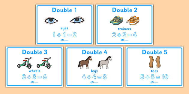 Doubling Display Posters -  doubling, double, numeracy, display, poster, sign, banner, adding, multiplication, calculation, foundation numeracy