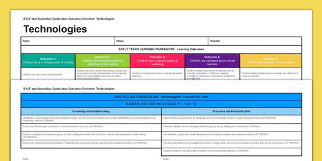 EYLF and Australian Curriculum Outcome Overview Technologies - EYLF, Australian Curriculum, Planning, Technologies, Foundation