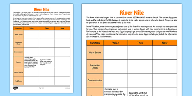 River Nile Information Activity Sheet - river nile, information, activity sheet, activity, sheet, worksheet