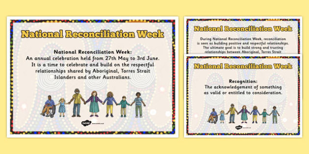 National Reconciliation Week Display Fact Cards - australia, National Reconciliation Week, display, cards, definitions, fact cards, referendum, mabo, aboriginal and torres strait islander