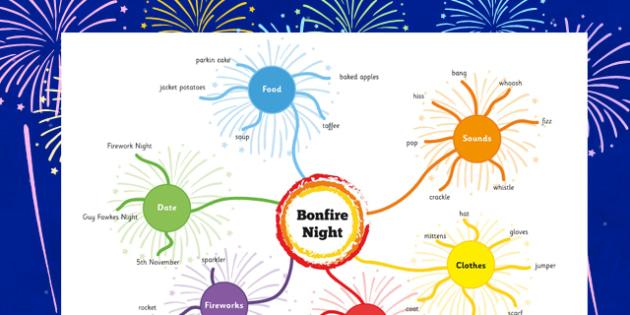Bonfire Night Concept Maps - bonfire night, concept, maps, concept maps, fireworks