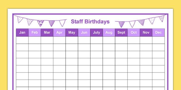 Staff Birthdays Year at a Glance - staff, birthdays, year, glance