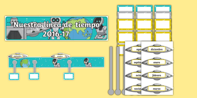 Nuestra línea de tiempo 2016-17 - spanish, Back to School, new start, new class, timeline, display, Scottish