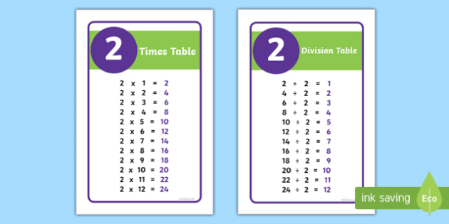 IKEA Tolsby 2 Times and Division Table Prompt Frame - ikea tolsby frame, ikea tolsby, frame, times tables, times table, division tables, division table, prompt frame, prompt