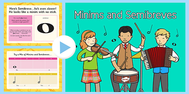 Lesson 3 Minims and Semibreves PowerPoint