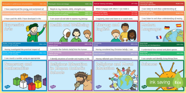 Third and Fourth Level Outcomes Display Pack