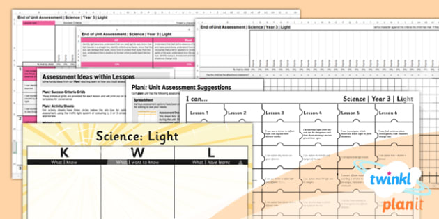 PlanIt - Science Year 3 - Light Unit Assessment Pack - assessment, record, data, baseline, nation, pack, objectives, criteria, success, national, curriculum, prism, reflect, refraction, sight, eyes,
