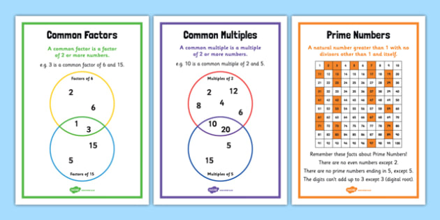 Y6 Common Factors Common Multiples Prime Numbers Posters Y6
