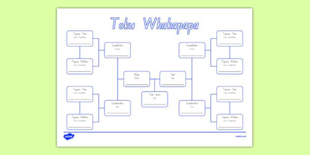 Whakapapa Family Tree Activity Sheet - Maori, Te Reo, family, tree, Whakapapa, whanau, New Zealand, worksheet