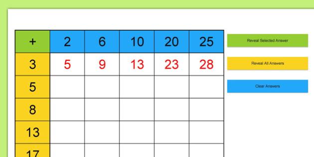 Addition Grid Practice Starter - addition grid, practice, starter, addition, grid