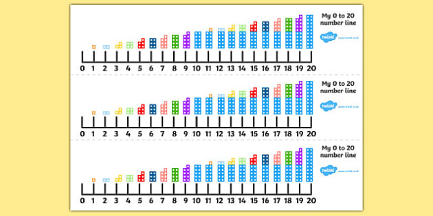 Number Line 0 20 Shapes - counting aid, numeracy, maths, Visual number line, numbers to 20