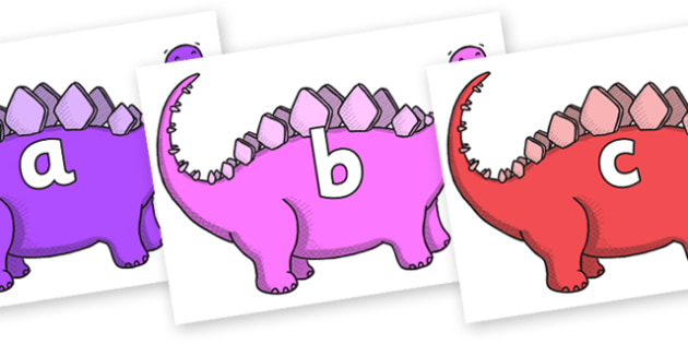 Phase 2 Phonemes on Stegosaurus - Phonemes, phoneme, Phase 2, Phase two, Foundation, Literacy, Letters and Sounds, DfES, display
