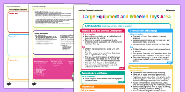 Large Equipment and Wheeled Toys Area Continuous Provision Plan Poster Reception FS2 - Continuous provision, EYFS planning, early years planning, long term plan
