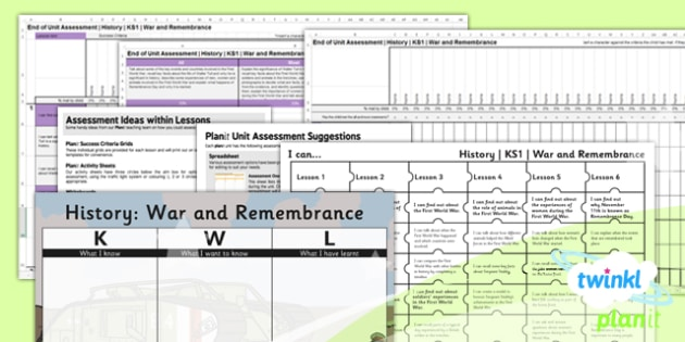 PlanIt - History KS1 - War and Remembrance Unit Assessment Pack - assessment, record, data, baseline, nation, pack, objectives, criteria, success, national, curriculum,