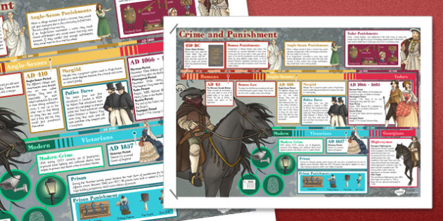 Crime and Punishment Timeline Display Poster - timeline, poster, display, crime, punishment