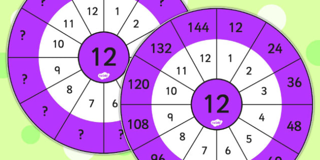 12 Times Table Wheel Cut Outs - visual aid, maths, numeracy