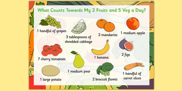 What Counts Toward My 5 a Day Poster - australia, what, counts, toward, poster