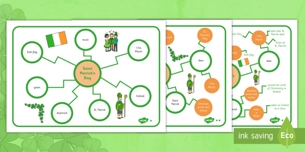 St. Patrick's Day Differentiated Concept Maps - concept map, mind map, St Patrick's Day concept map