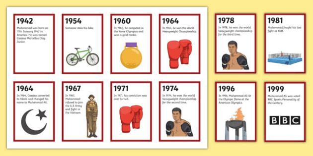 Muhammad Ali Flashcards
